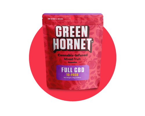 Full CBD California Cannabis Gummy